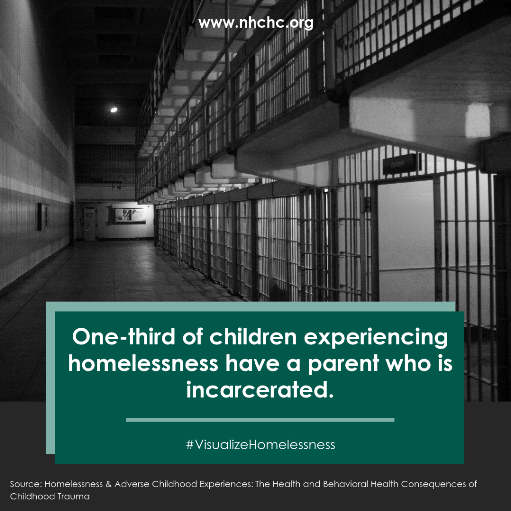 One-third of children experiencing homelessness have a parent that is incarcerated.